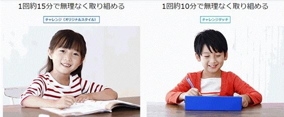 学習目安時間